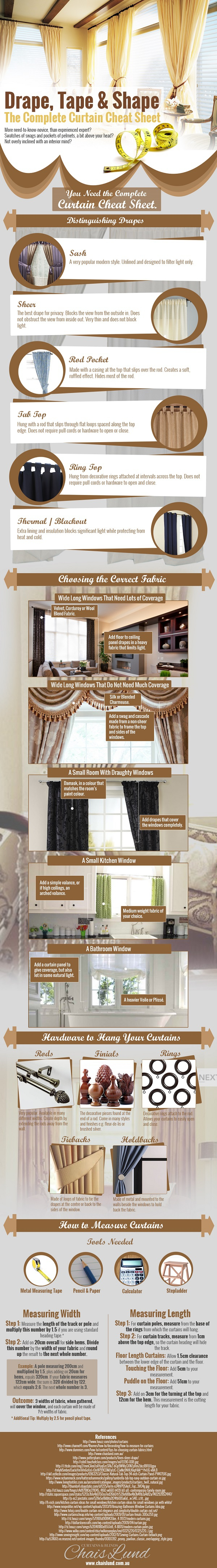 All you need to know when choosing your curtains