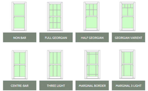 Different designs of sash windows adorable home for Names of different style homes