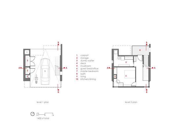 sustainable design (14)