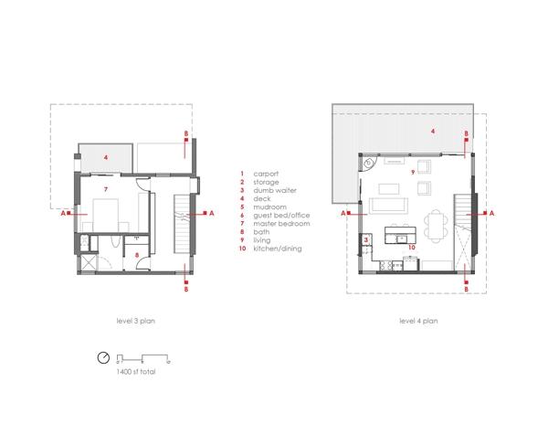 sustainable design (15)