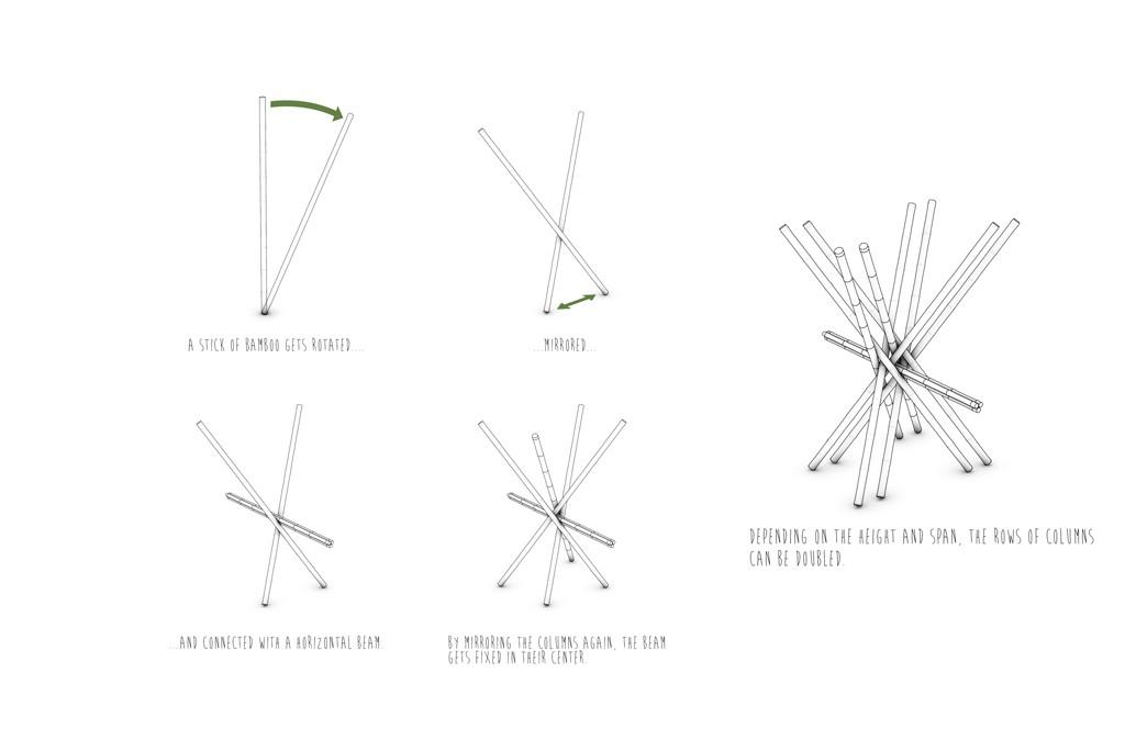 Concept diagram one