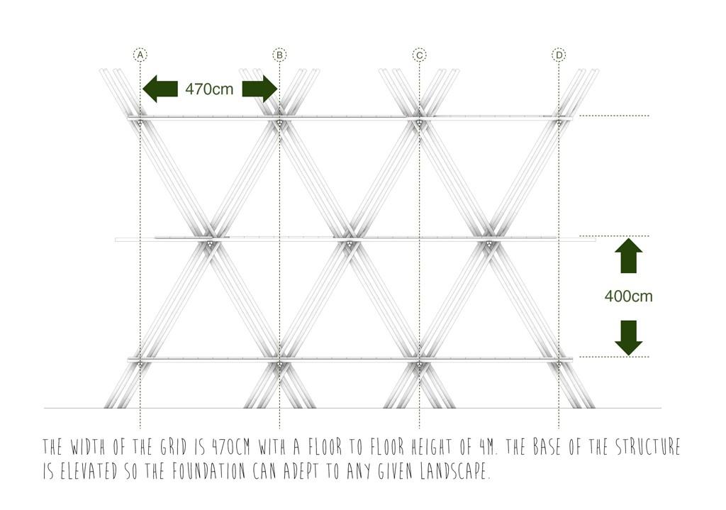 Concept diagram four