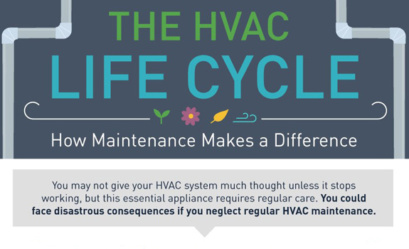 Hvac Maintenance Tips Adorable Home
