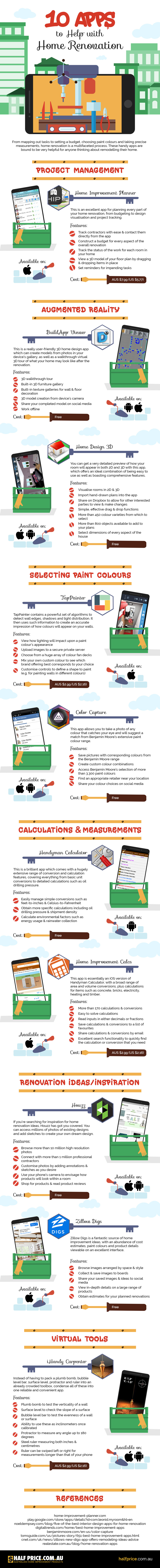 Home renovation apps infographic