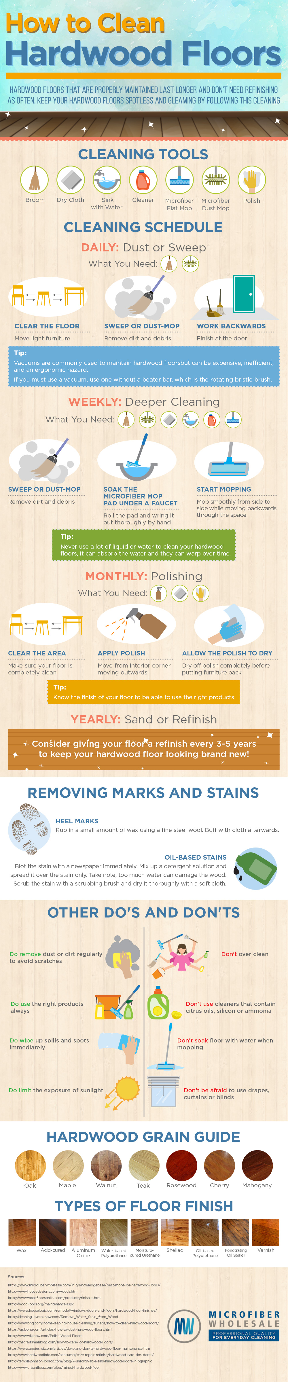 How to clean harwood floors infographic
